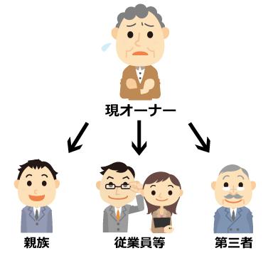 shokei_setumei01